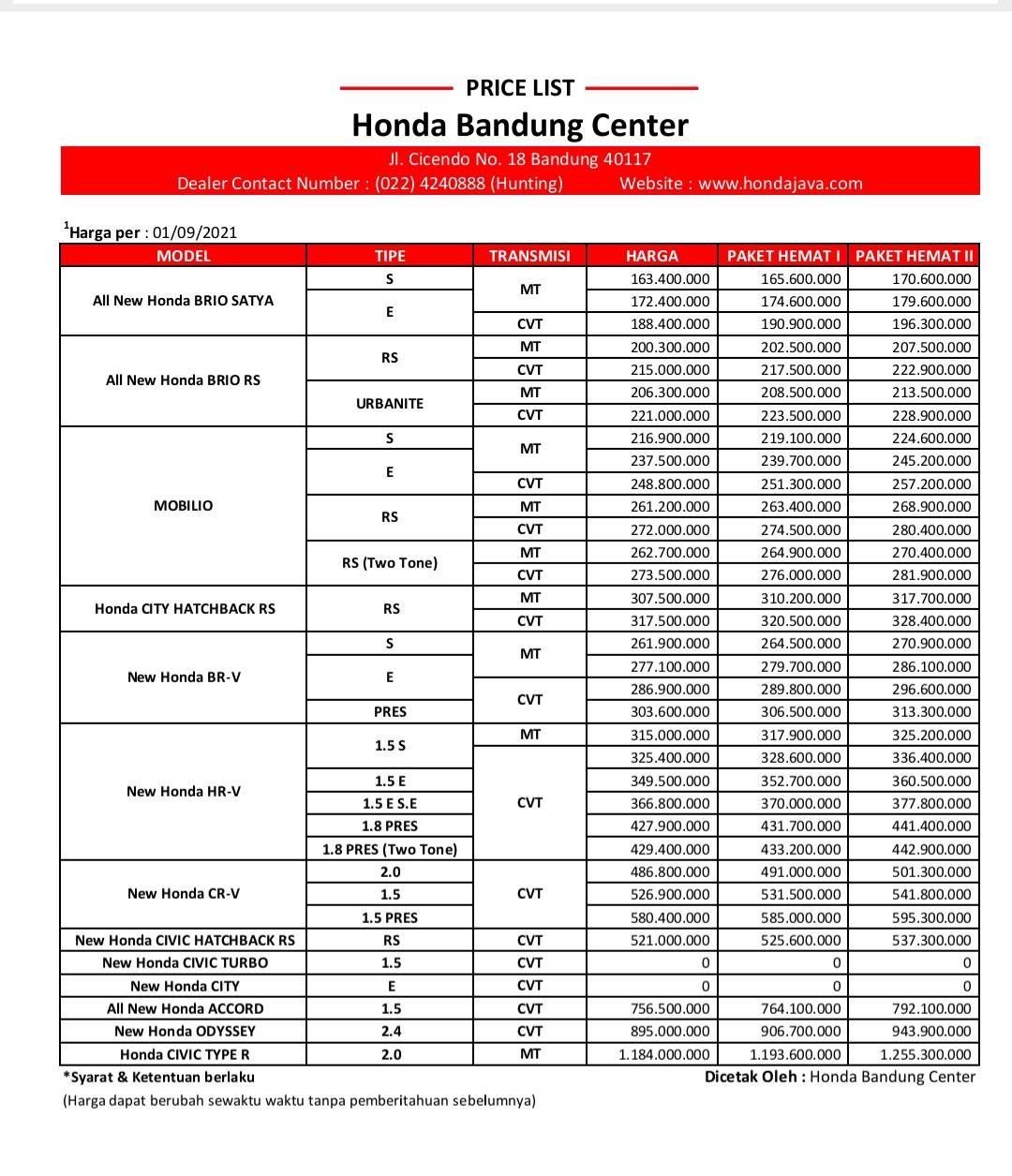 daftar harga honda ppnbm